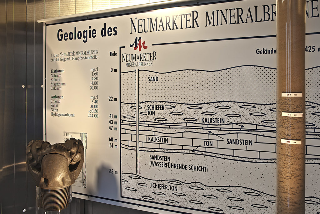 neumarkter-mineralbrunnen